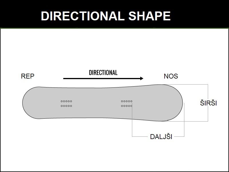 oblika snowboarda directional shape